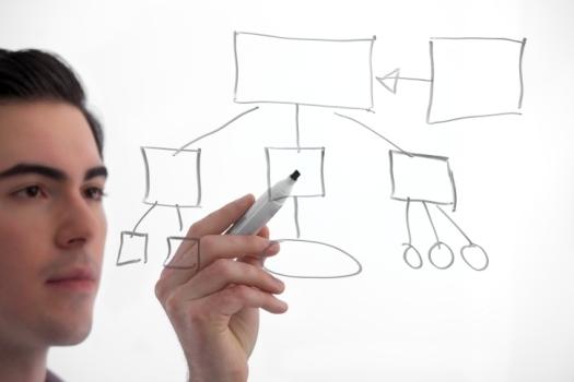 database design development